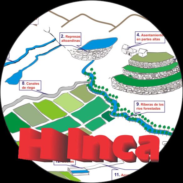 Logo de Hidráulica Inca