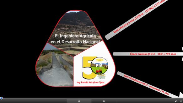 El Ingeniero Agrícola en el desarrollo nacional