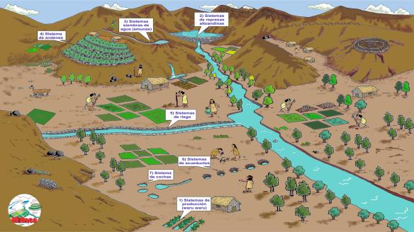 Sistemas hidráulicos Pre Incas e Incas